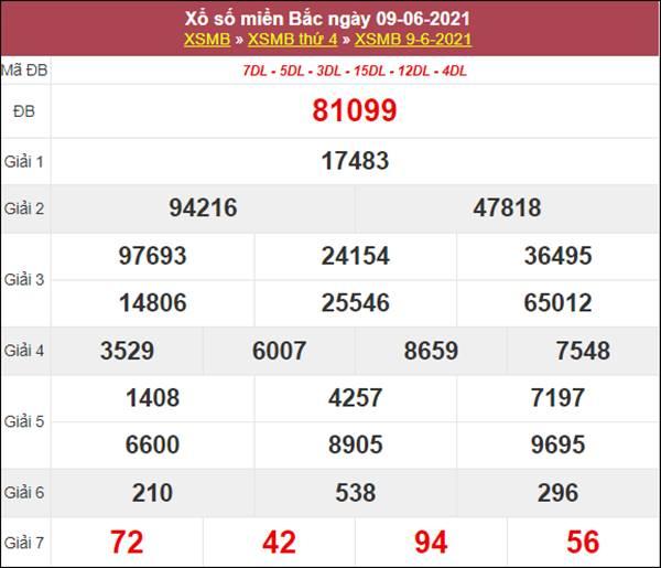 Dự đoán XSMB ngày 10/6/2021 chốt loto số đẹp miền Bắc