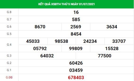 Soi cầu dự đoán xổ số Bình Thuận 8/7/2021 Vip chính xác