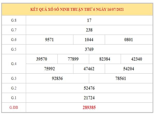 Nhận định KQXSNT ngày 23/7/2021 dựa trên kết quả kì trước