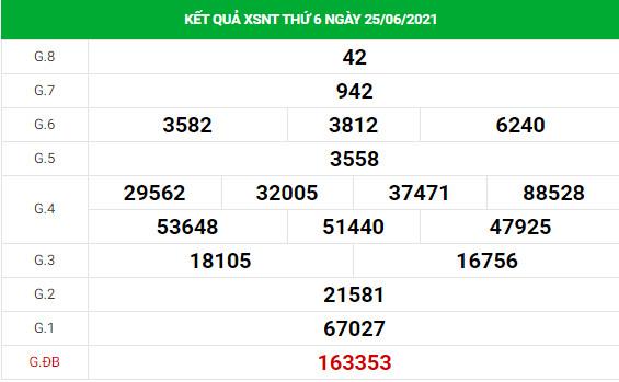 Phân tích XSNT ngày 2/7/2021 hôm nay thứ 6 chính xác