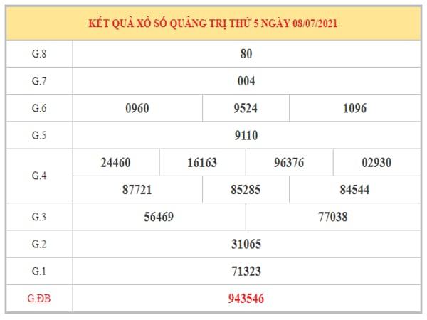 Soi cầu XSQT ngày 15/7/2021 dựa trên kết quả kì trước