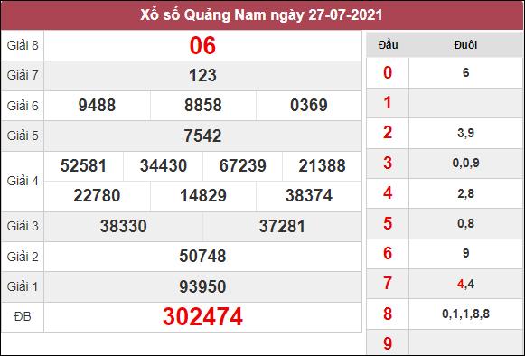 Thống kê KQXSQNM ngày 2/8/2021 dựa trên kết quả kì trước