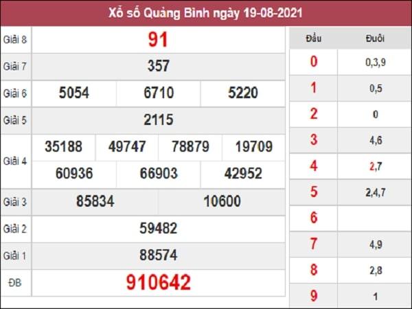 Nhận định XSQB 26-08-2021