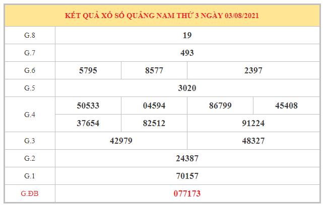 Soi cầu XSQNM ngày 10/8/2021 dựa trên kết quả kì trước