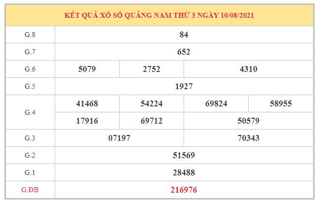 Thống kê KQXSQNM ngày 17/8/2021 dựa trên kết quả kì trước