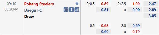 Tỷ lệ kèo bóng đá giữa Pohang Steelers vs Daegu FC