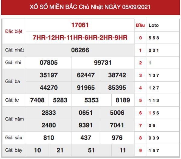 Thống kê XSMB 6/9/2021 chốt số đẹp đài Thủ Đô siêu chuẩn