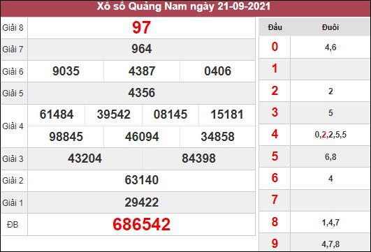 Soi cầu xổ số Quảng Nam ngày 28/9/2021 dựa trên kết quả kì trước