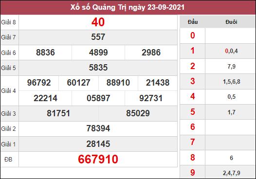 Soi cầu kết quả xổ số Quảng Trị ngày 30/9/2021 dựa trên kết quả kì trước