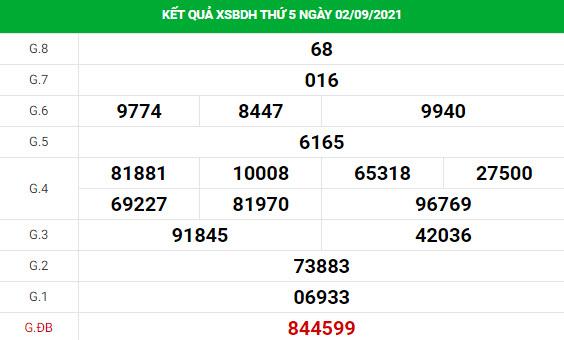 Soi cầu dự đoán xổ số Bình Định 9/9/2021 thống kê XSBDH hôm nay