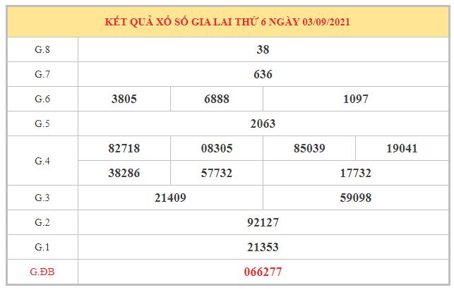 Phân tích KQXSGL ngày 10/9/2021 dựa trên kết quả kì trước